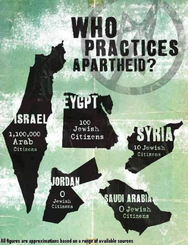 Apartheid in Israel