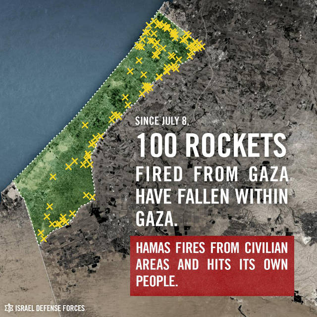 Hamas friendly fire 2014