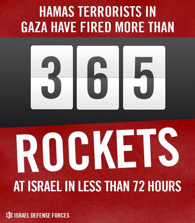 Rockets on Israel
