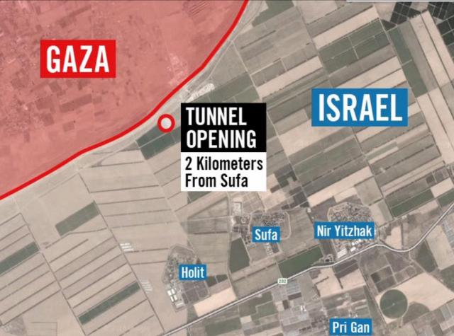 Tunnel Gaza Hamas