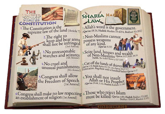 US Constitution against Sharia law, Hadith and Quran