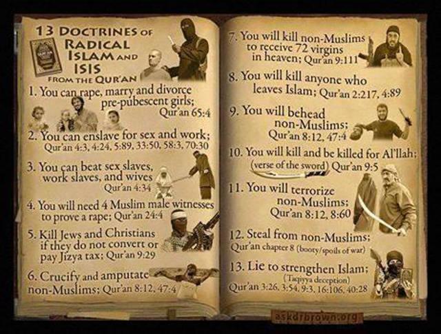 Quran ISIS
