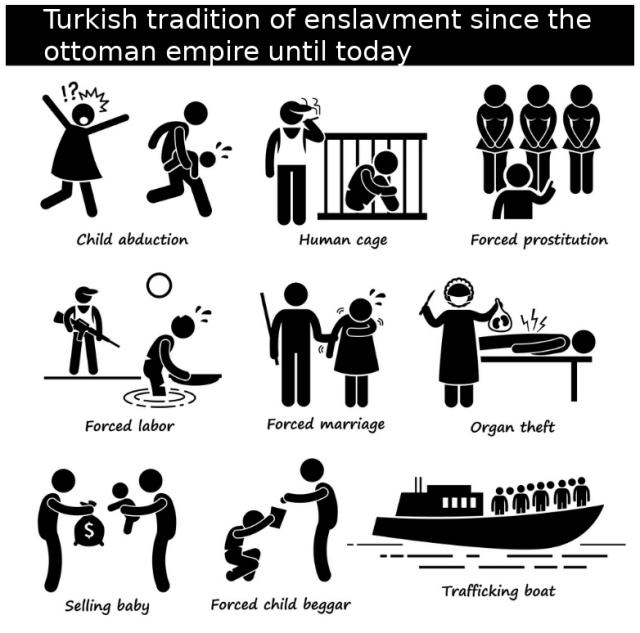 Modern Turkish enslavement