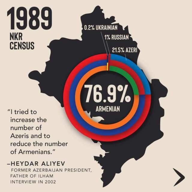 Facts About Artsakh/Nagorno-Karabakh 2